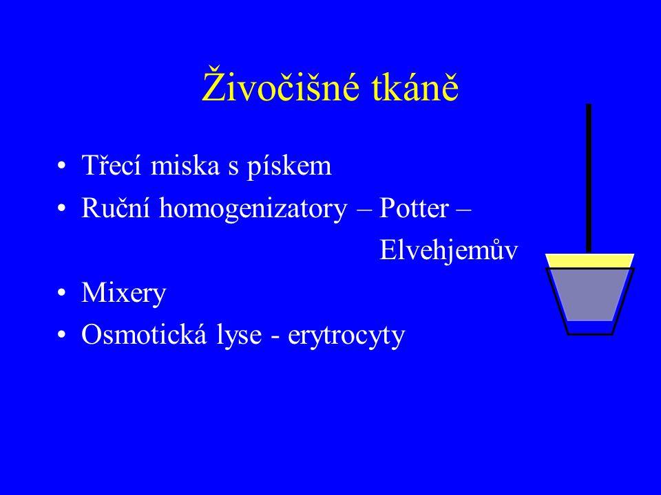 Živočišné tkáně Třecí miska s pískem Ruční homogenizatory – Potter –
