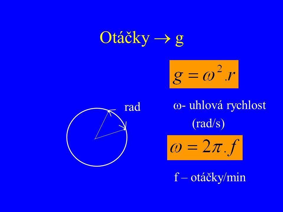 Otáčky  g - uhlová rychlost (rad/s) rad f – otáčky/min