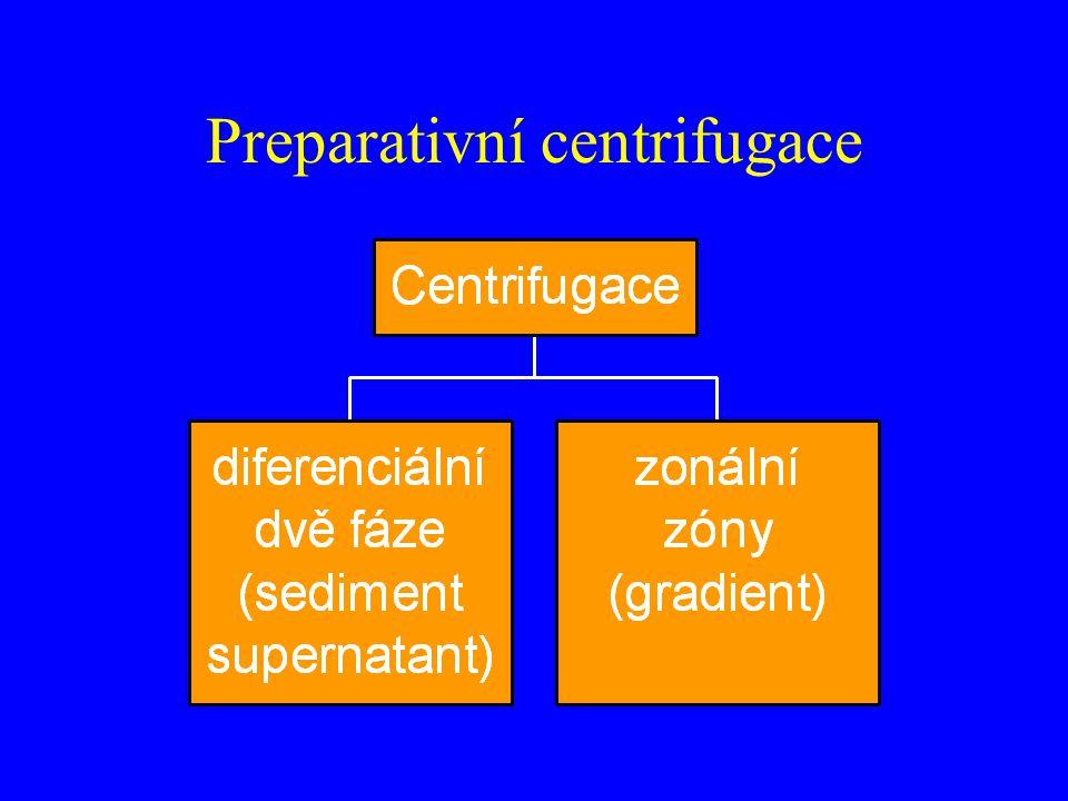 Preparativní centrifugace