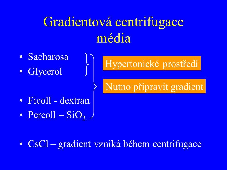 Gradientová centrifugace média
