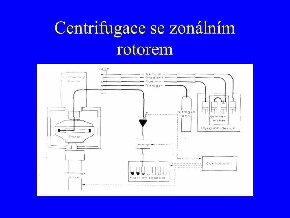 Centrifugace se zonálním rotorem