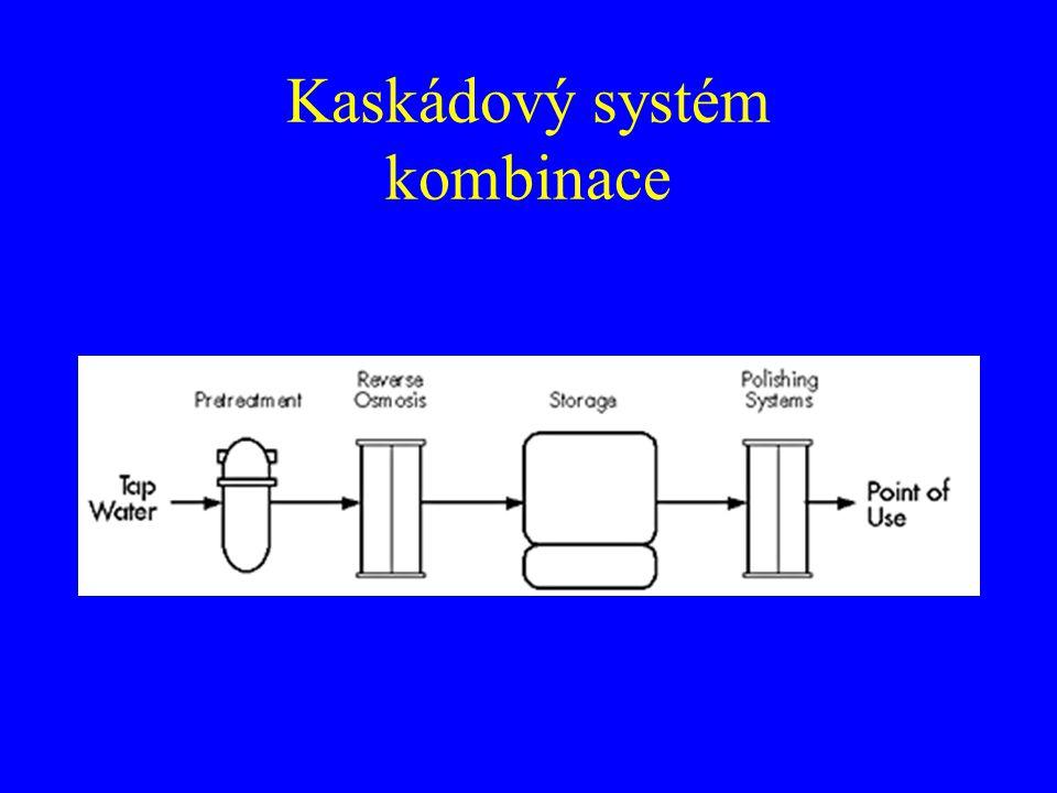 Kaskádový systém kombinace
