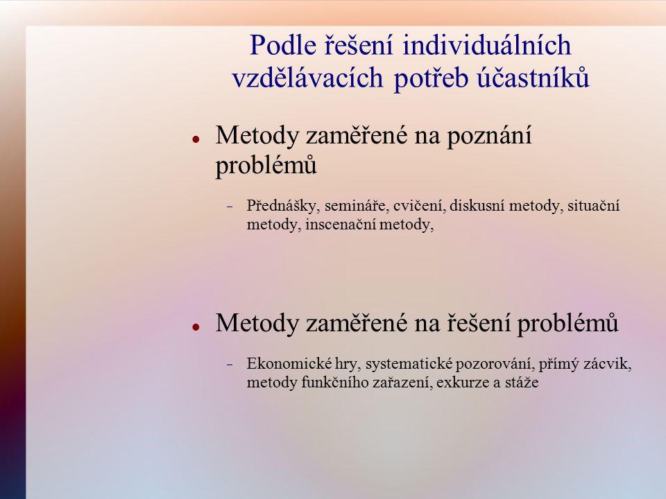 Podle řešení individuálních vzdělávacích potřeb účastníků