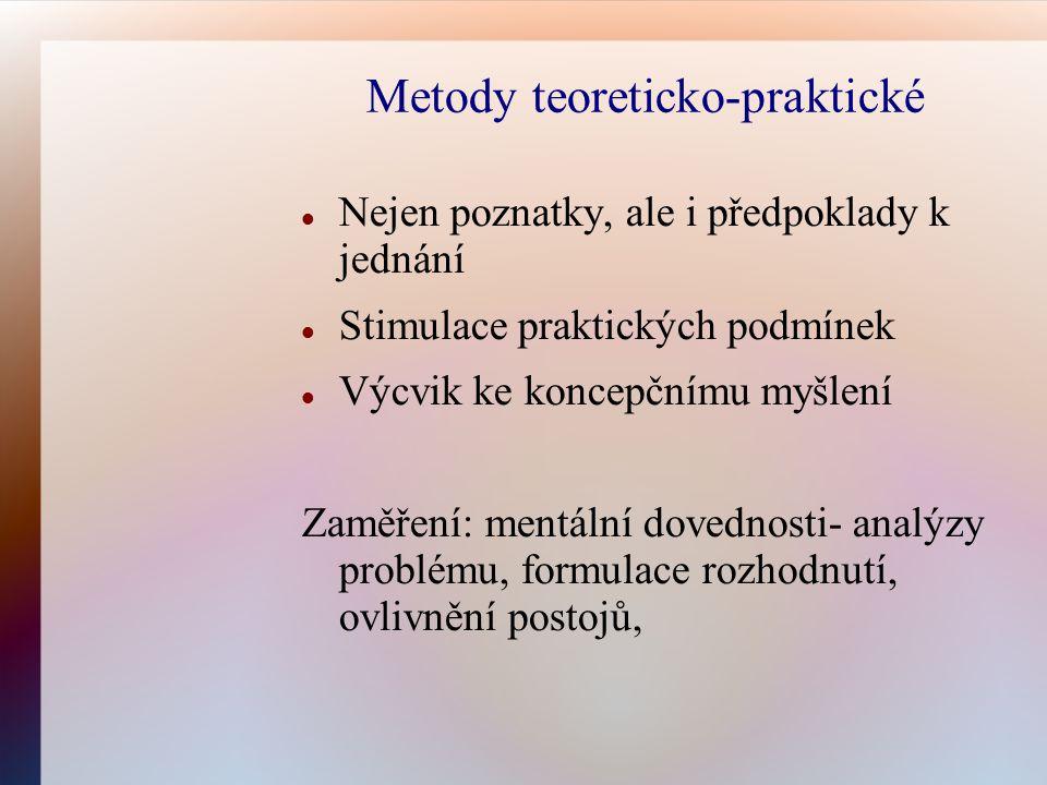 Metody teoreticko-praktické