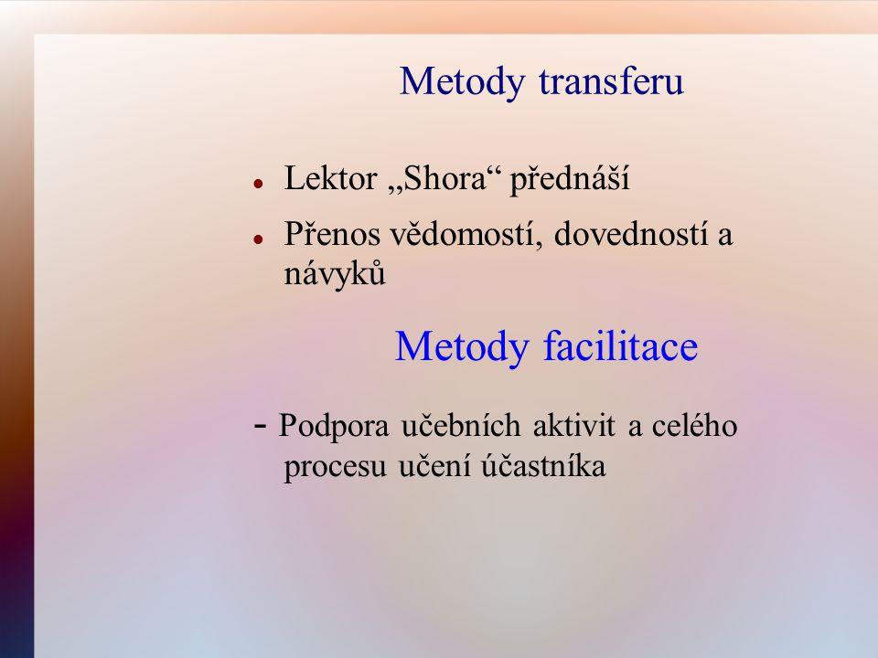 - Podpora učebních aktivit a celého procesu učení účastníka