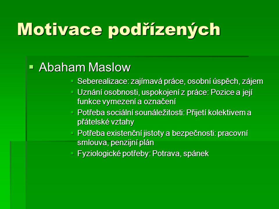 Motivace podřízených Abaham Maslow
