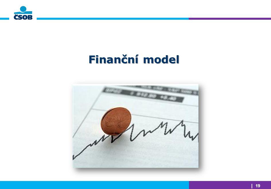 Finanční model