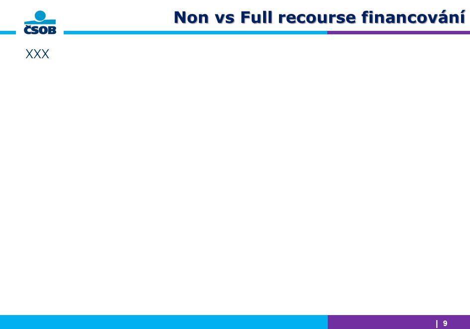 Non vs Full recourse financování