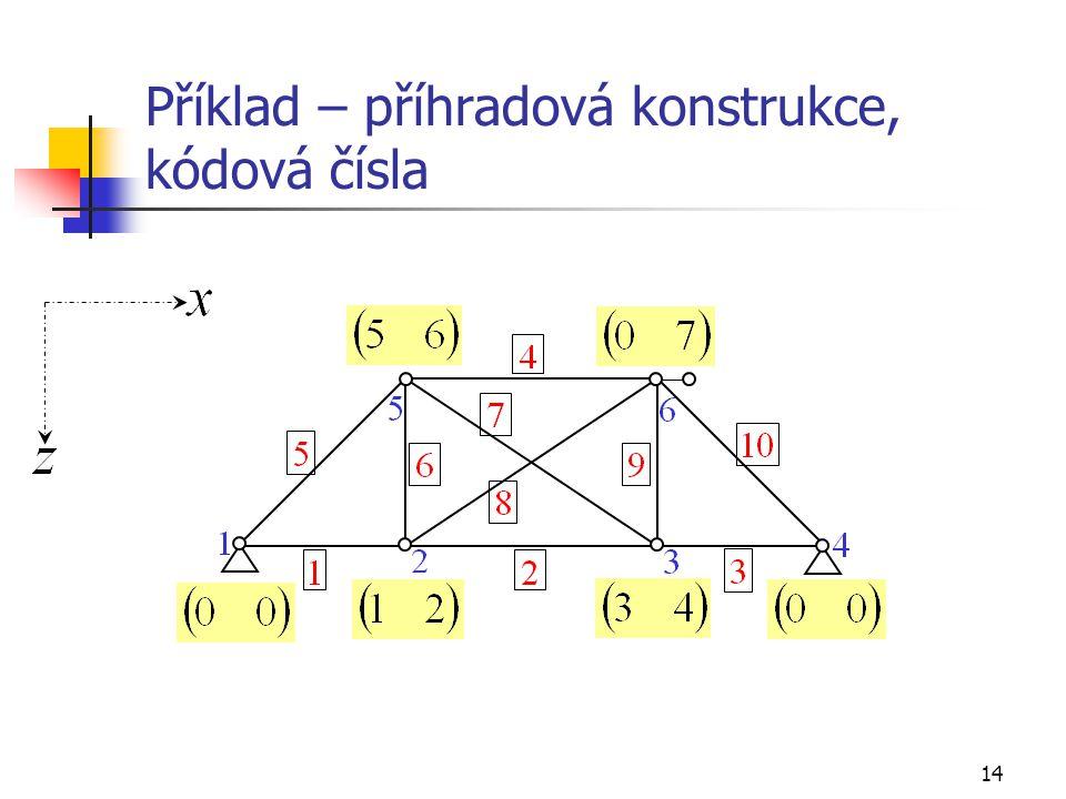 Příklad – příhradová konstrukce, kódová čísla