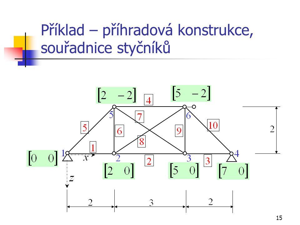 Příklad – příhradová konstrukce, souřadnice styčníků