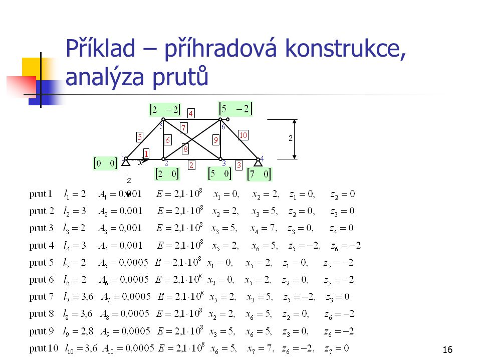 Příklad – příhradová konstrukce, analýza prutů