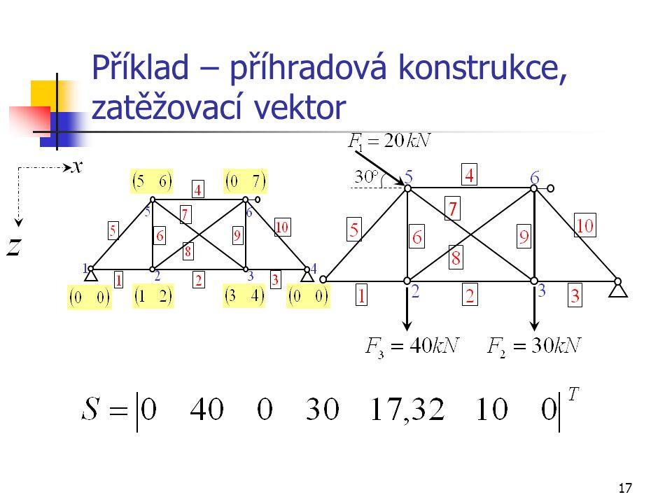 Příklad – příhradová konstrukce, zatěžovací vektor