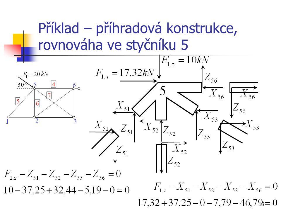 Příklad – příhradová konstrukce, rovnováha ve styčníku 5
