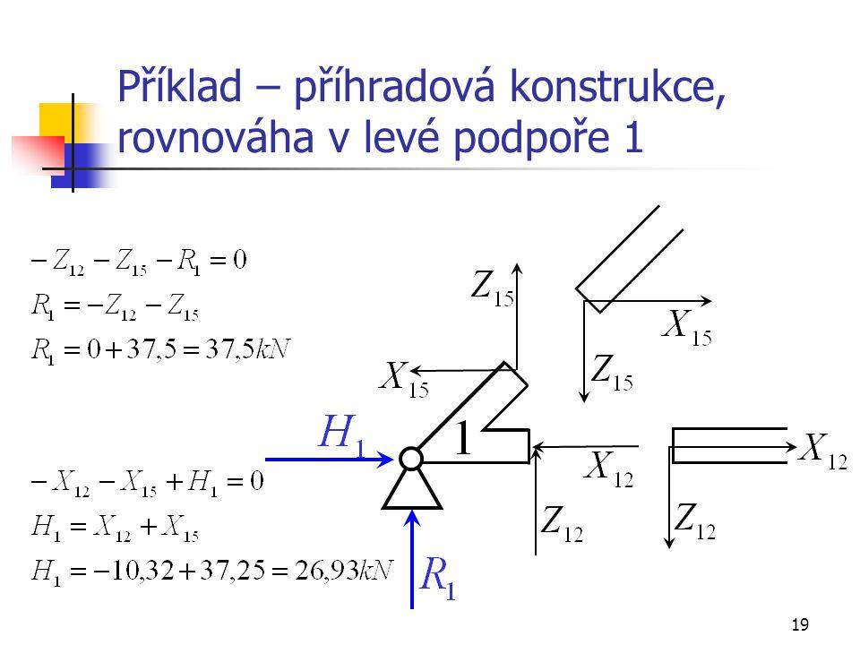 Příklad – příhradová konstrukce, rovnováha v levé podpoře 1