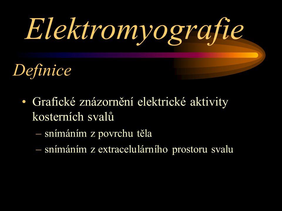 Elektromyografie Definice