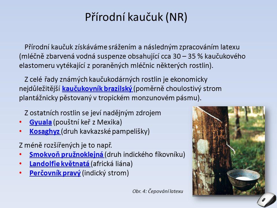 Přírodní kaučuk (NR)