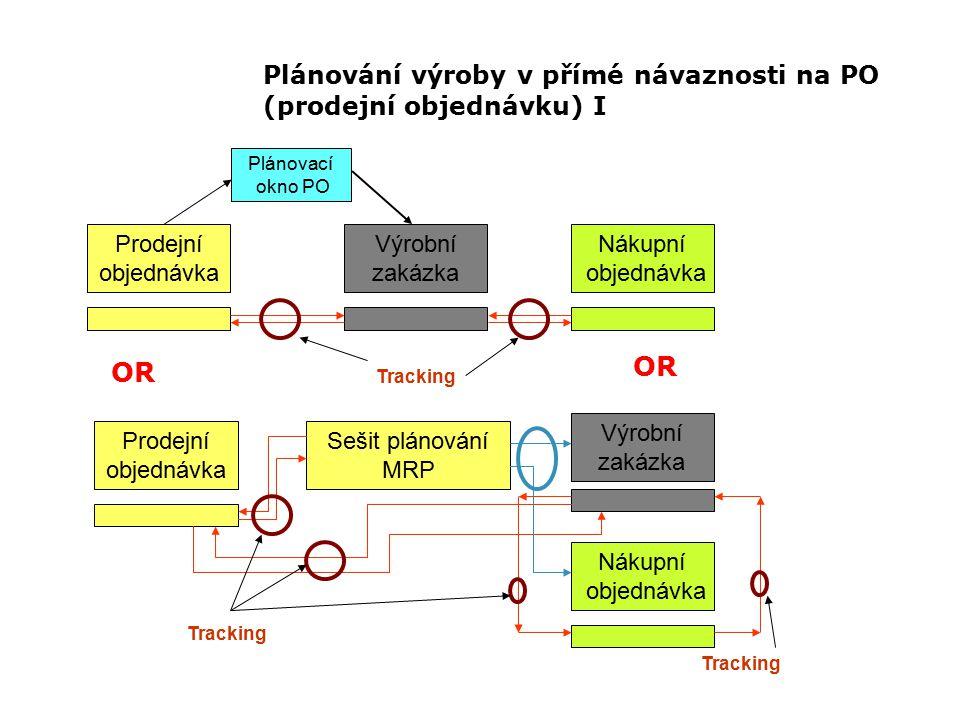 Plánování výroby v přímé návaznosti na PO (prodejní objednávku) I