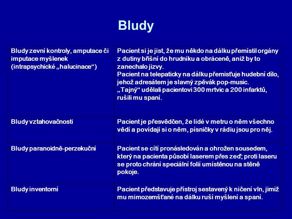 """Bludy Bludy zevní kontroly, amputace či imputace myšlenek (intrapsychické """"halucinace )"""