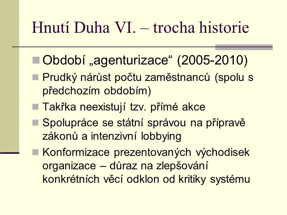 Hnutí Duha VI. – trocha historie