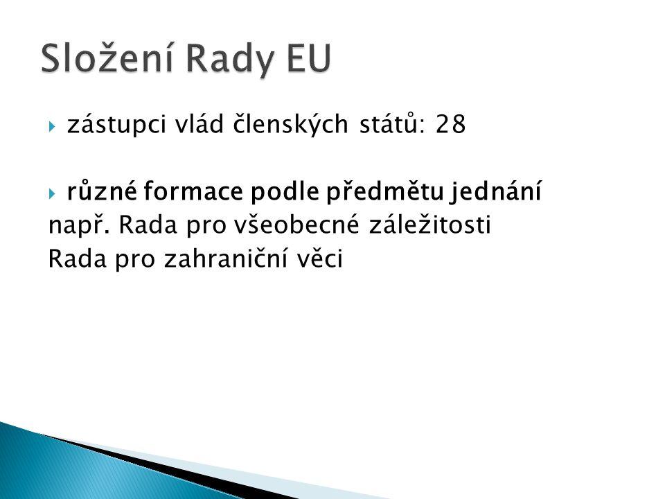 Složení Rady EU zástupci vlád členských států: 28