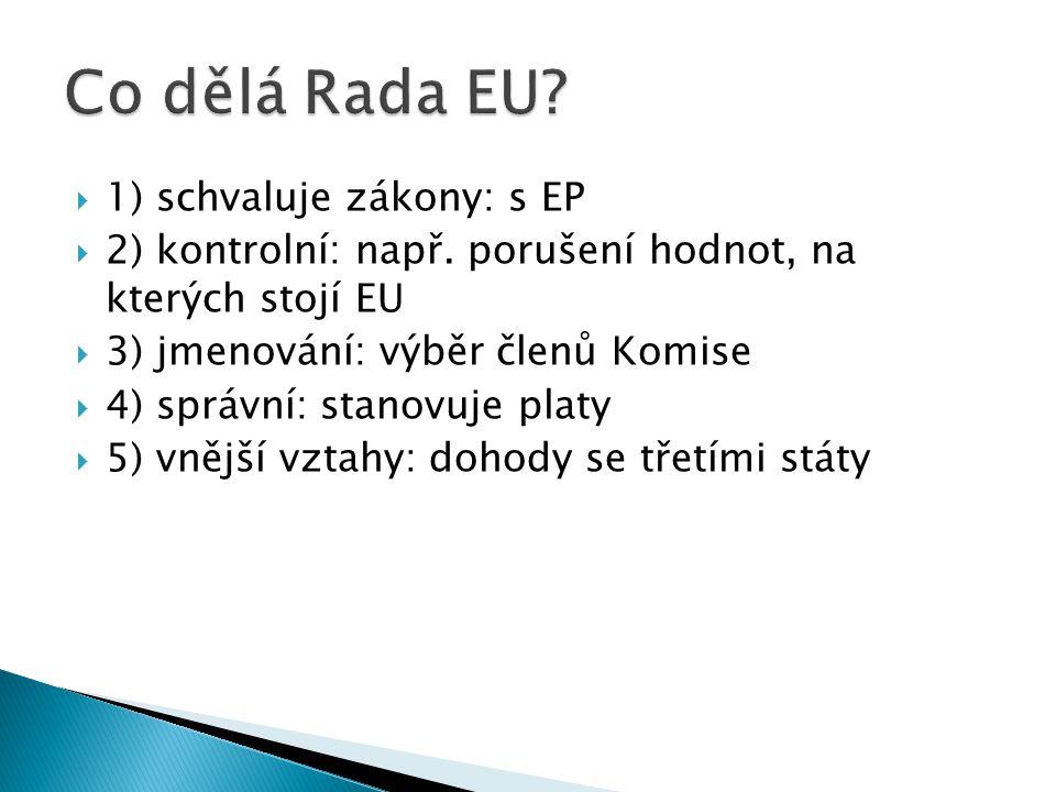 Co dělá Rada EU 1) schvaluje zákony: s EP