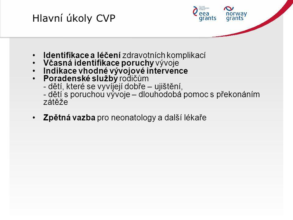 Hlavní úkoly CVP Identifikace a léčení zdravotních komplikací