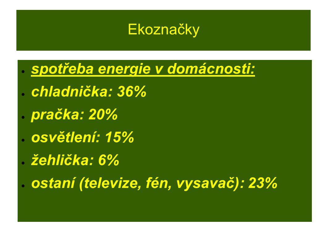 Ekoznačky spotřeba energie v domácnosti: chladnička: 36% pračka: 20% osvětlení: 15% žehlička: 6%