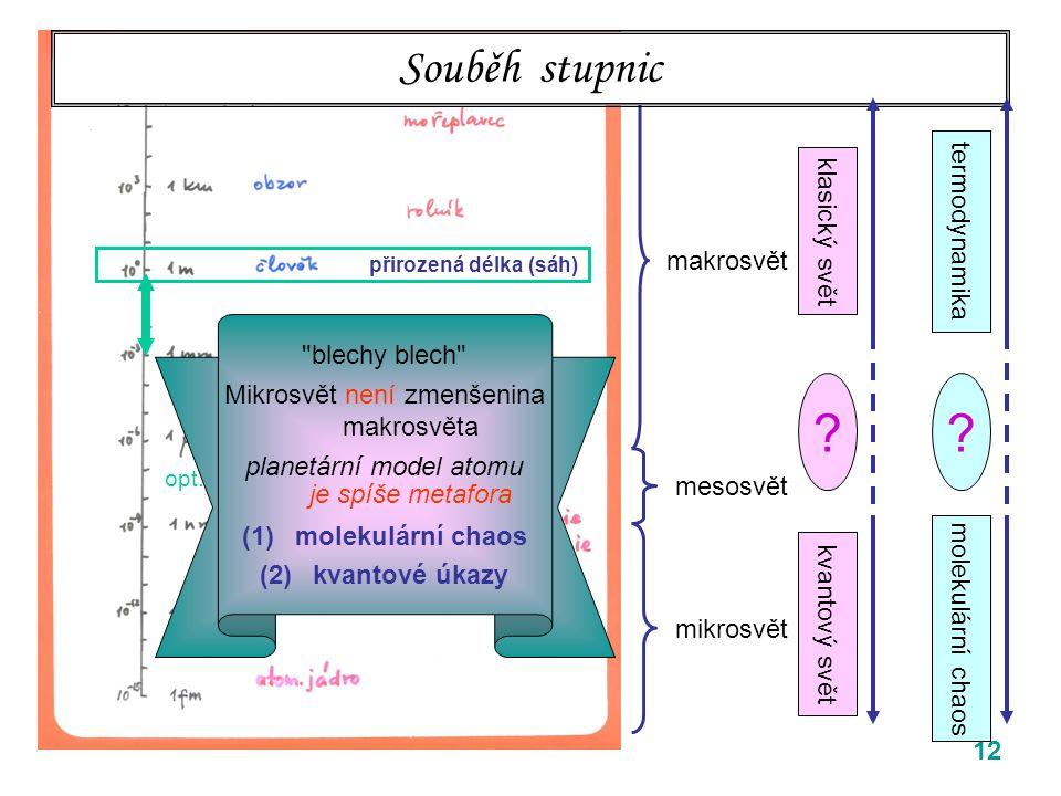 Souběh stupnic termodynamika klasický svět makrosvět