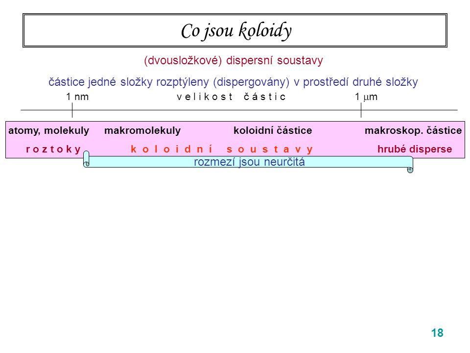 Co jsou koloidy (dvousložkové) dispersní soustavy
