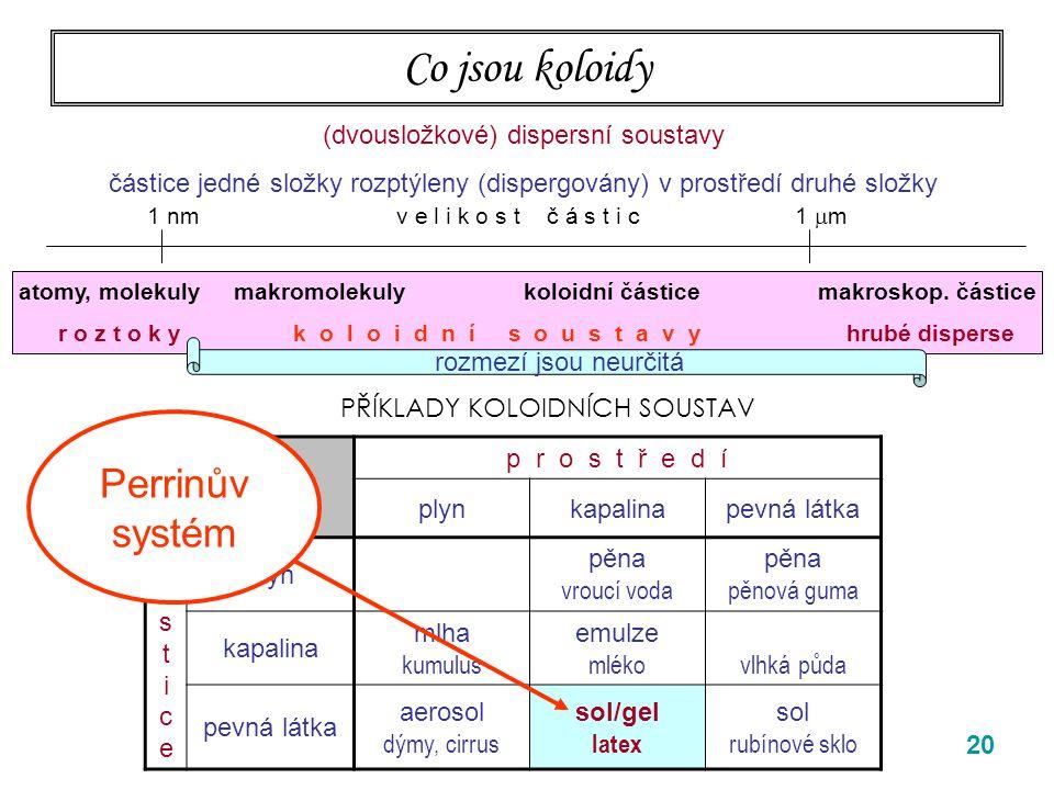 Co jsou koloidy Perrinův systém (dvousložkové) dispersní soustavy