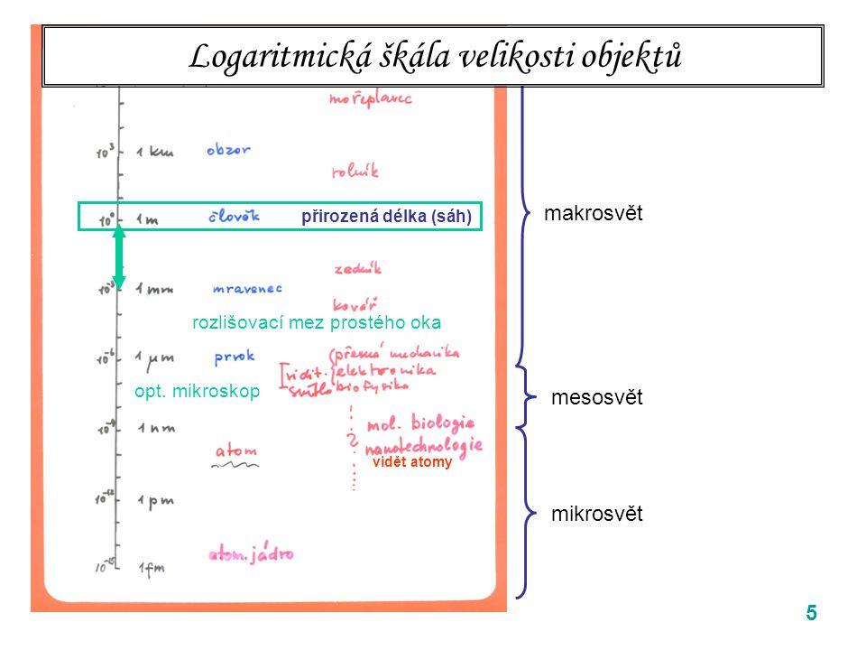 Logaritmická škála velikosti objektů