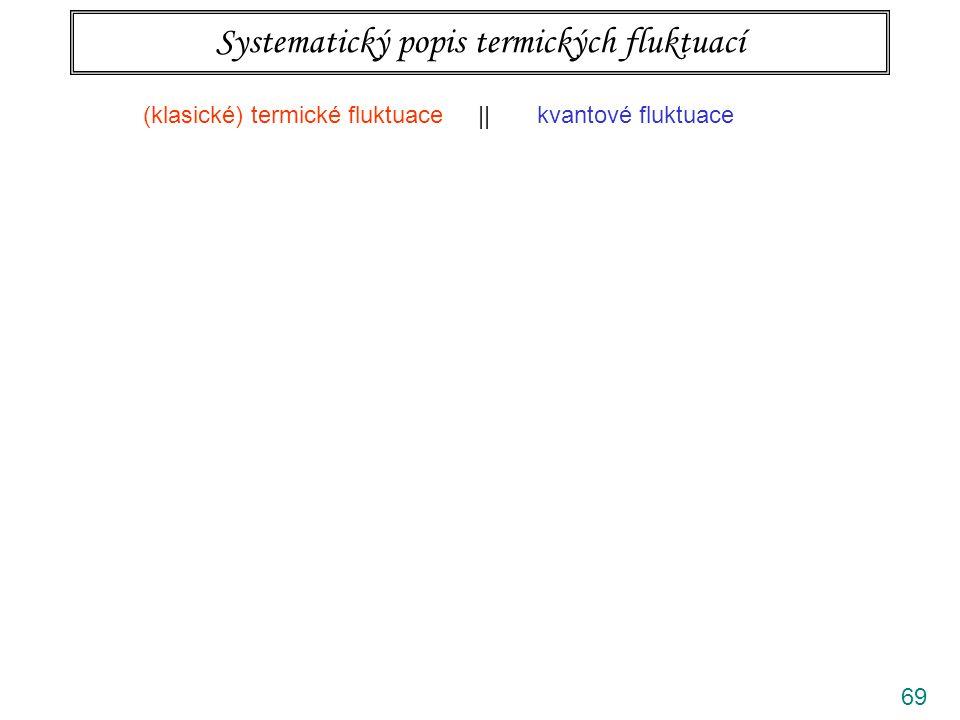 Systematický popis termických fluktuací