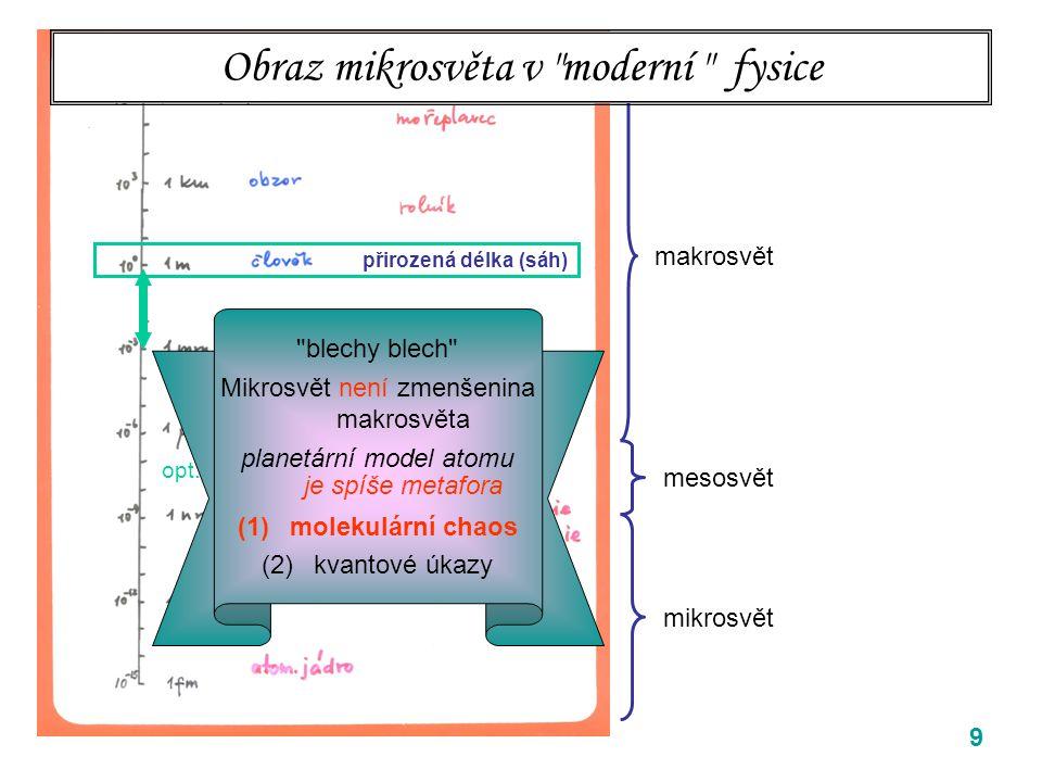Obraz mikrosvěta v moderní fysice
