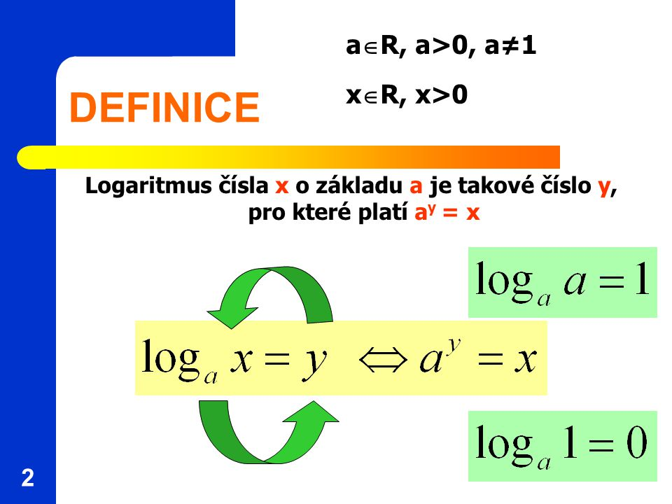 DEFINICE aR, a>0, a≠1 xR, x>0