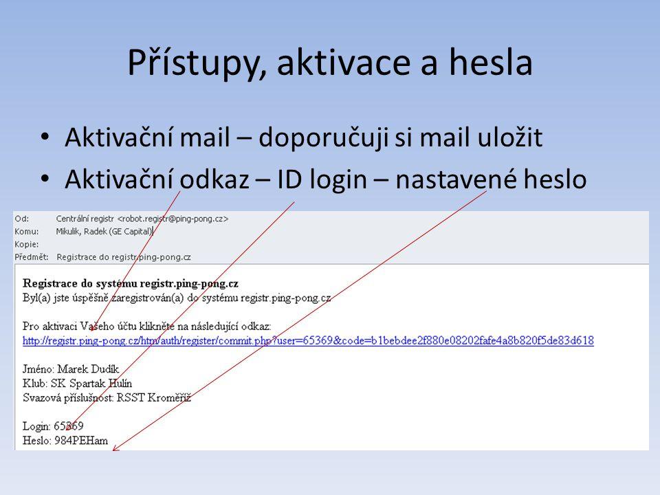 Přístupy, aktivace a hesla