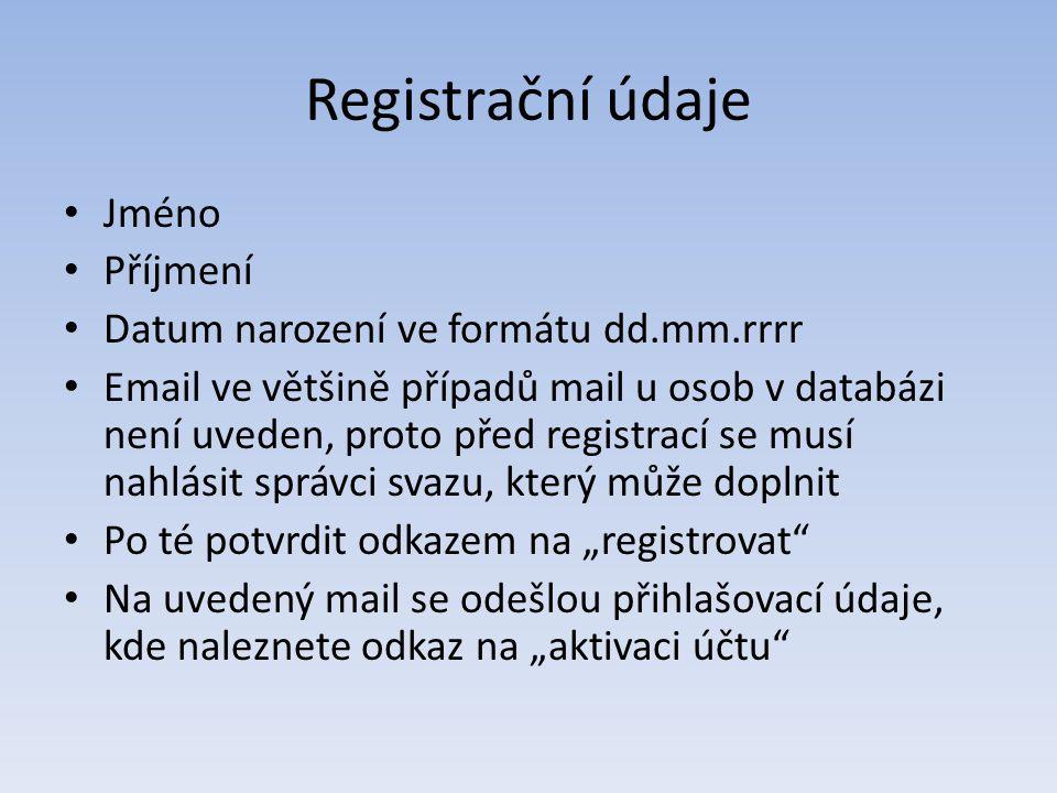 Registrační údaje Jméno Příjmení Datum narození ve formátu dd.mm.rrrr