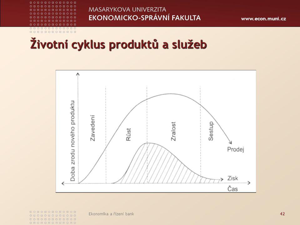 Životní cyklus produktů a služeb