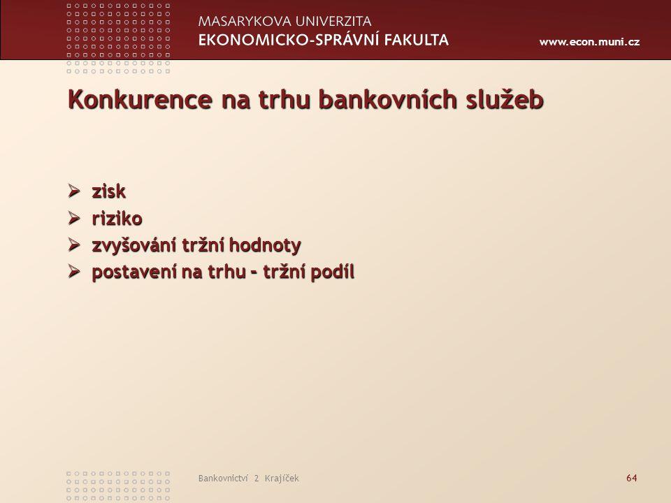 Konkurence na trhu bankovních služeb