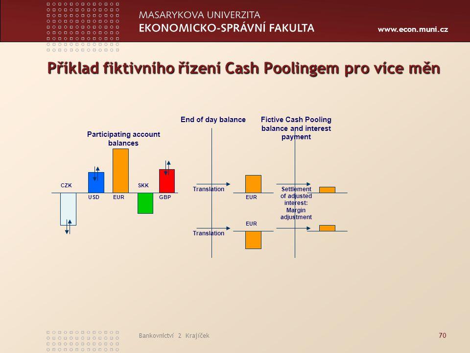 Příklad fiktivního řízení Cash Poolingem pro více měn