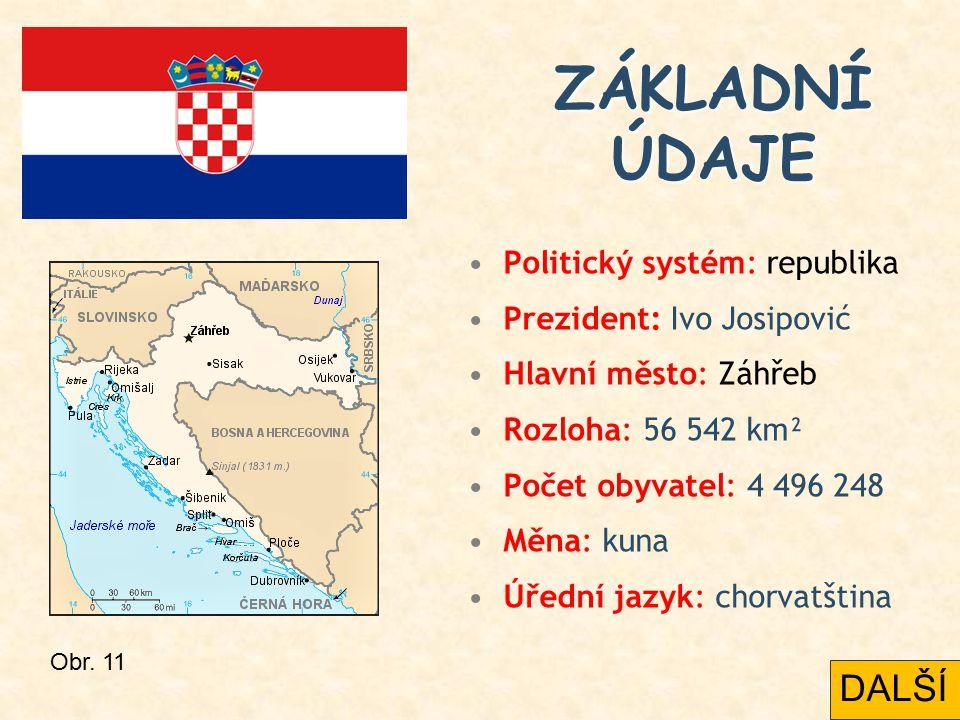 ZÁKLADNÍ ÚDAJE DALŠÍ Politický systém: republika