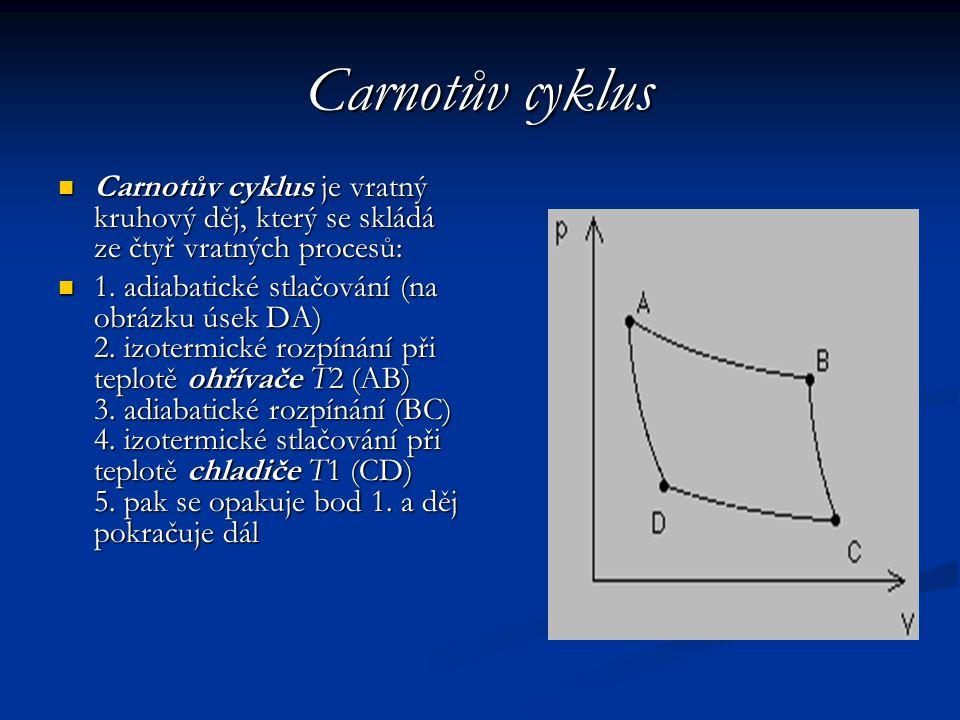 Carnotův cyklus Carnotův cyklus je vratný kruhový děj, který se skládá ze čtyř vratných procesů: