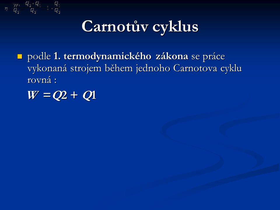 Carnotův cyklus podle 1. termodynamického zákona se práce vykonaná strojem během jednoho Carnotova cyklu rovná :