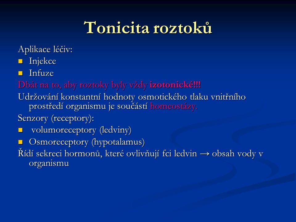Tonicita roztoků Aplikace léčiv: Injekce Infuze