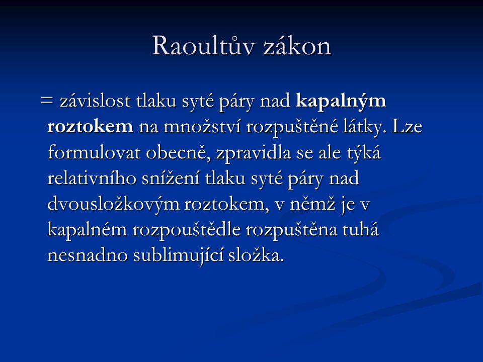 Raoultův zákon