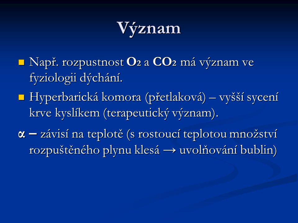 Význam Např. rozpustnost O2 a CO2 má význam ve fyziologii dýchání.