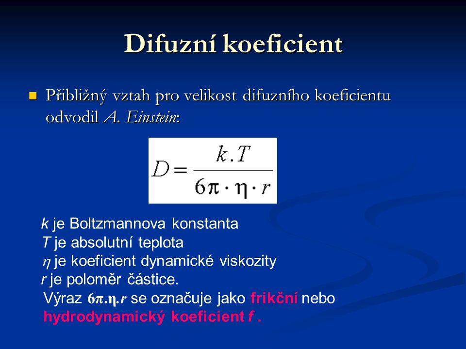 Difuzní koeficient Přibližný vztah pro velikost difuzního koeficientu odvodil A. Einstein: k je Boltzmannova konstanta.