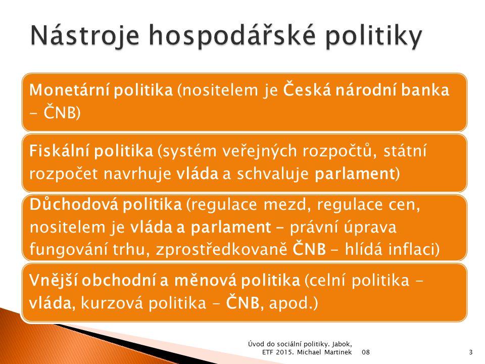 Nástroje hospodářské politiky