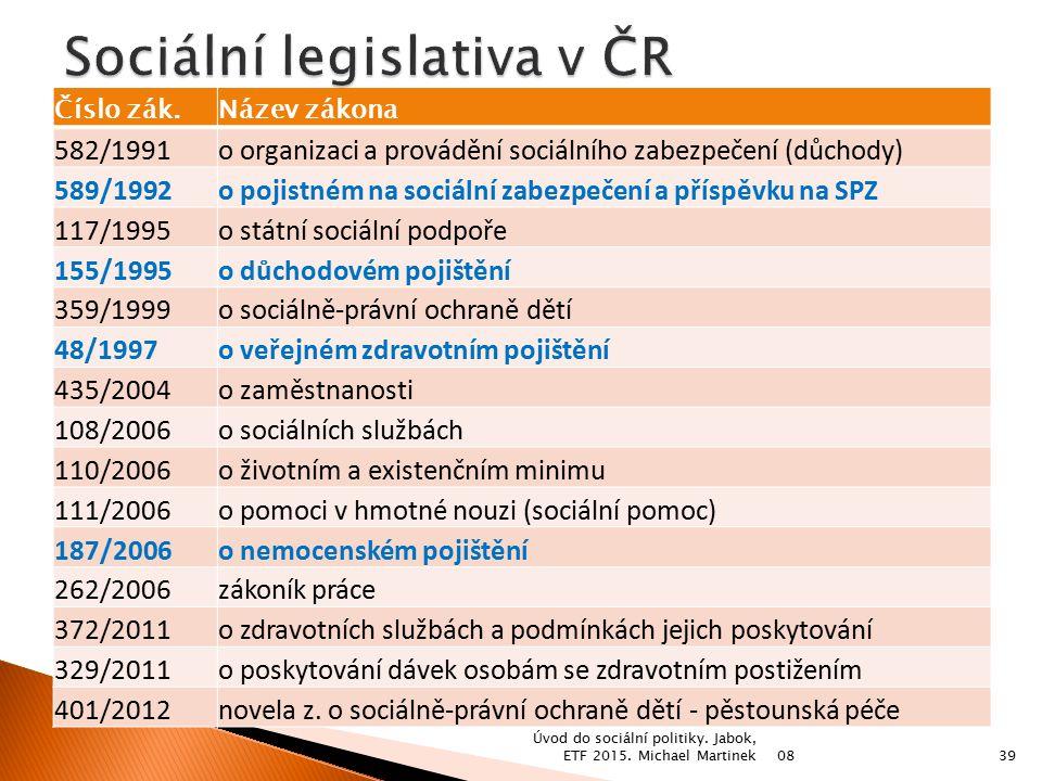 Sociální legislativa v ČR