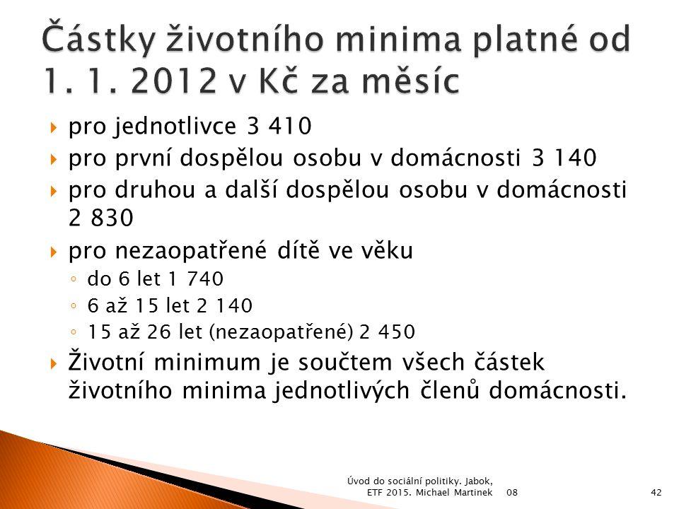Částky životního minima platné od 1. 1. 2012 v Kč za měsíc