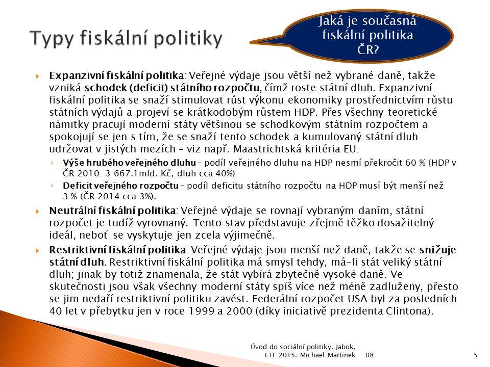 Typy fiskální politiky